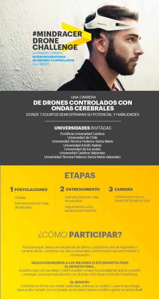 carrera drones
